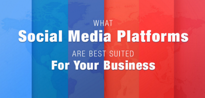 Which social media platforms your business needs