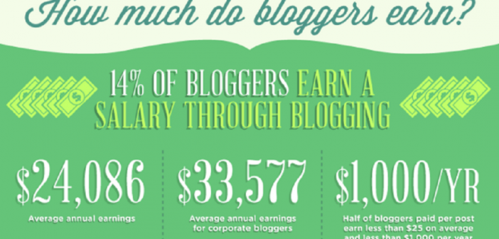 How-Much-Do-Bloggers-Earn